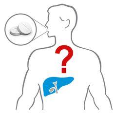 Los #medicamentos y suplementos dietéticos pueden dañar el #higado – aprenda cómo prevenir daños #salud #acetaminofen #acetaminofeno