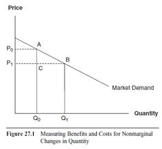 cost-benefit-analysis-research-paper-f1