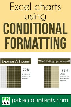 Use Conditional Formatting to make Charts for Excel dashboards Free Excel tutorials, tips, tricks, templates, downloadable workbooks, cheat sheets, core book with formulas and techniques