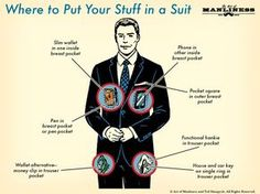 Where to Put Your Stuff In Your Suit