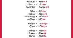 Τα ανώμαλα ρήματα δε σχηματίζουν τον αόριστο όπως τα υπόλοιπα. Για παράδειγμα, λέμε:   διαβάζω > διάβασα  αλλά:  βάζω > έβασα  έβαλα  αγ... Math Equations, Reading, Books, Greek, Libros, Book, Reading Books, Book Illustrations, Greece