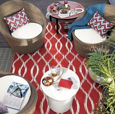 Back patio ideas, spring 2014. This blog has some neat ideas on how to make a back patio look warm and inviting.