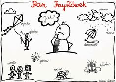 Polish Clothing, Polish Language, Gernal Knowledge, School Notes, Stick Figures, Montessori, Psychology, Homeschool, Teaching