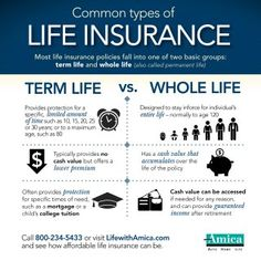 If you drive, having a good insurance policy is a must. However, car insurance can be pricey, so finding ways to save money without sacrificing quality is important. Fortunately, there are some simple ways to reduce your auto insurance premium without. Life And Health Insurance, Buy Life Insurance Online, Life Insurance Agent, Life Insurance Premium, Term Life Insurance, Life Insurance Companies, Insurance Marketing, Insurance Business, Life Insurance License