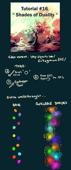 Tutorial 16 Shades of duality video format by AquaSixio