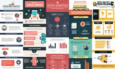 Infographic Layout: How to Visualize Articles Social Media Digital Marketing, Social Media Site, Content Marketing, World Traveler, Articles, Layout, Education, Repurpose, Infographics