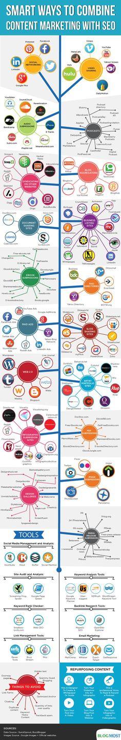 #content #marketing #seo
