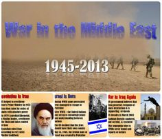 This excellent PowerPoint presents an overview of the Middle East and the conflicts there from the end of World War II through to today. Topics covered include: The creation of Israel, The PLO, The Six Day War, The Yom Kippur War, The Camp David Accords, Revolution in Iran, Ayatollah Khomeini, The Iran-Iraq War, The Persian Gulf War, The Iraq War, and more!