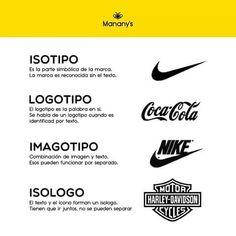 Isotipo, logotipo, imagotipo e isologo