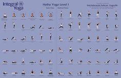 intermediate yoga sequence  ashtanga sequence charts to