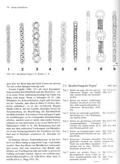 Drawing showing different types of metal chains. Greta Arwidsson - Birka II-3