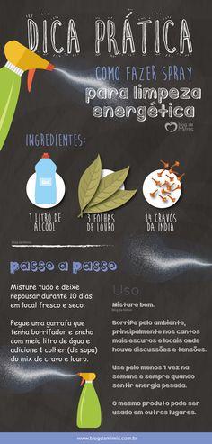 Como fazer spray para limpeza energética da casa - Blog da Mimis #energia #dicadamimis #blogdamimis