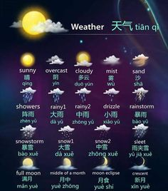 Mandarin weather