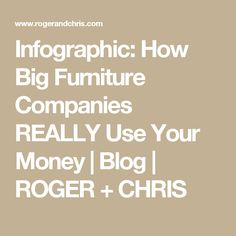 Ordinaire Infographic: How Big Furniture Companies REALLY Use Your Money | Blog |  ROGER + CHRIS