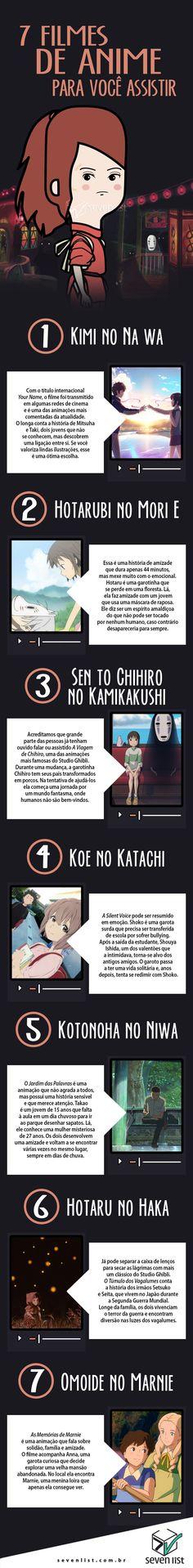 Otaku Anime, Anime Naruto, Anime Chibi, Manga Anime, Kawaii Anime Girl, Anim Gif, Animes To Watch, A Silent Voice, Aesthetic Anime