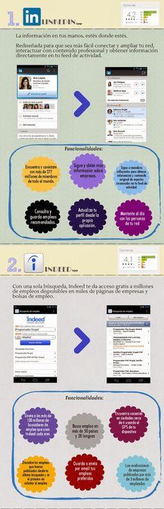 Capacity: Palabras con voz...: Infografia: Aplicaciones para buscar empleo desde el móvil