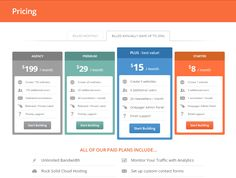 5 . Pricing Table design at Onepagerapp