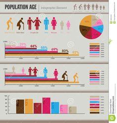 Afbeelding van http://thumbs.dreamstime.com/z/population-age-infographic-statistics-33932494.jpg.