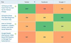 6 WordPress Plugins That Ensure Your Posts Look Good When Shared on Social Media