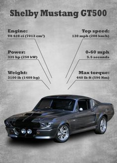 """Classic Car Statistics Ford Shelby Mustang GT500 #Displate artwork by artist """"KKcreative"""". Part of a 7-piece set featuring artwork based on classic cars and their statistics. £37 / $50 per poster (Regular size), £66 / $89 per poster (Large size) #Car #Cars #VintageCars #ClassicCars #CarsOfPinterest #MuscleCar #SuperCar #Ford #Mustang #Shelby #FordMustang #GT500"""