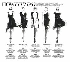 eff0716a0915 How Fitting  Find the best dress for your body. Choose from the body types  above to find the silhouettes that suit your shape. Bigger on Top