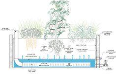 Another window farm lift diagram using aquarium pumps for Terrace farming diagram
