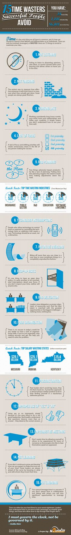 Infographic: 15 Time Wasters by N2Growth: http://www.n2growth.com/blog/15-time-wasters-infographic/
