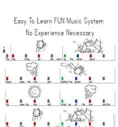 The FUN Ukulele for Beginners : A classroom ukulele program that kids love! Cool Ukulele, Ukulele Songs, Ukulele Chords, Guitar Tabs, Basic Guitar Lessons, Music Lessons, Music System, School Programs, Music Education