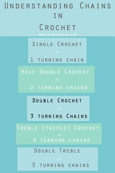 Reference Guide for Understanding Chains In Crochet ༺✿ƬⱤღ http://www.pinterest.com/teretegui/✿༻