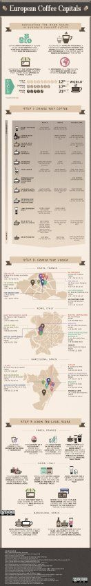 Infographic: How To Drink Coffee Like A Local In Paris, Rome And Barcelona   Food Republic