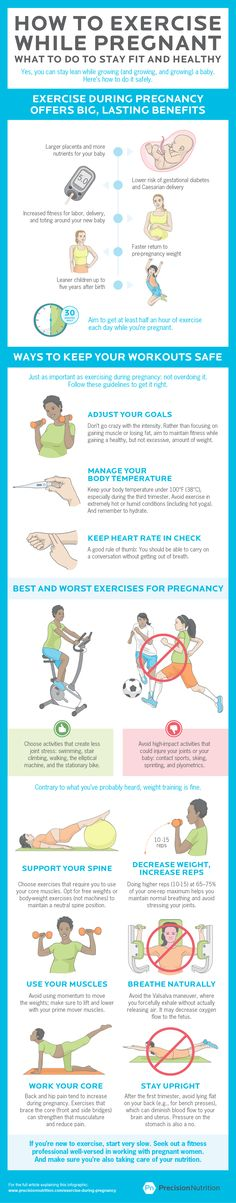 Pregnancy Fitness Tips *** To view further for this article, visit the image link. #PregnancyWorkout