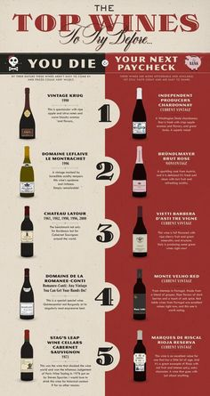 The Top Wines to Try Before you Die. i have tried most of these, definitely some delicious wines on this list, but mine would differ greatly Guide Vin, Wine Guide, Beer Calories, Wine Chart, Wine Education, Wine Cocktails, Wine Parties, Wine Cheese, Cocktail Recipes