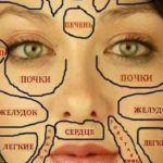 Эта китайская «карта лица» покажет проблемы со здоровьем!