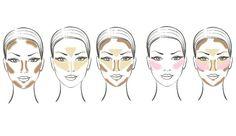 O contorno ideal para o formato do seu rosto