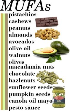 """""""MUFAs"""" by naomi-joseph - Mono Unsaturated Fatty Acids. Alkaline Diet Recipes, Healthy Diet Recipes, Healthy Fats, Healthy Weight, Healthy Snacks, Healthy Eating, Flat Belly Foods, Food Facts, Diet Tips"""