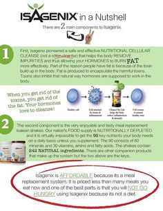 Isagenix in a nutshell! #revive #startyourlife #cleanse
