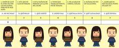 B1 - ¿Cómo reaccionamos ante estas situaciones? Relaciona cada situación con la reacción más adecuada. Por ejemplo: 1-D