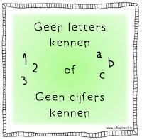 Juf in groep 3: Dilemma's John Maxwell, Coaching, Leadership, Dilema, Life Quotes Love, Social Skills, Fun Learning, This Or That Questions, Kids