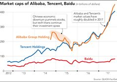Why Tencent and Alibaba are China's most powerful investors- Nikkei Asian Review