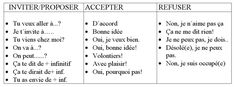 Bibofle: Inviter - accepter ou refuser une invitation