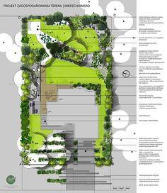 Portfolio | Ogród przydomowy | Wierzchowisko k.Częstochowy #landscapearchitectureportfolio