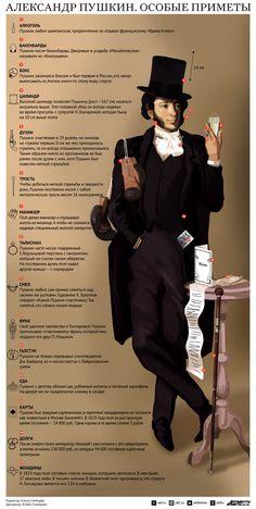 Александр Пушкин. Особые приметы | Инфографика | Вопрос-Ответ | Аргументы и Факты