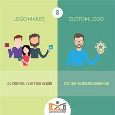 10 Times Custom Logo Design Trumps Logo Maker For Small Business Owners – #brand #customlogo