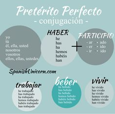 Reasons to Learn Spanish – Learn Spanish Basic Spanish Verbs, Spanish Notes, Spanish Basics, Study Spanish, Spanish Phrases, Spanish Grammar, Spanish Vocabulary, Spanish Language Learning, How To Speak Spanish