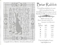 Thrilling Designing Your Own Cross Stitch Embroidery Patterns Ideas. Exhilarating Designing Your Own Cross Stitch Embroidery Patterns Ideas. Free Cross Stitch Charts, Cross Stitch Freebies, Cross Stitch Heart, Cross Stitch Alphabet, Cross Stitch Samplers, Cross Stitch Animals, Cross Stitching, Blackwork Embroidery, Cross Stitch Embroidery