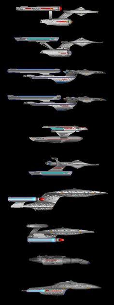 http://elec-intro.com/EX/05-13-16/all-fed-ships.gif