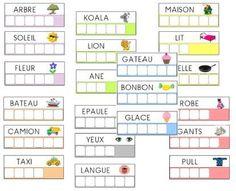 Image issue du site Web http://dessinemoiunehistoire.net/wp-content/uploads/2014/03/Images-fiches-dencodage.jpg