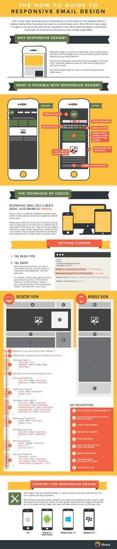 Infographic: The How To Guide To Responsive Email Design