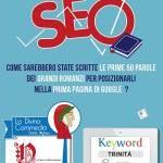 Come sarebbero stati scritti i grandi romanzi per andare in prima pagina su Google?  #seo #keywords