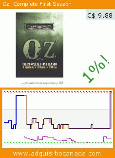 Oz: Complete First Season (DVD). Drop 66%! Current price C$ 9.88, the previous price was C$ 28.99. https://www.adquisitiocanada.com/hbo/oz-complete-first-season